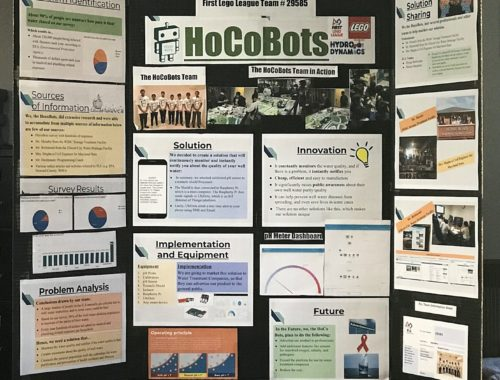 The HocoBots