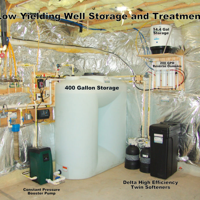 A Reverse Osmosis water treatment system for 99.9% contaminant free water, a 400 gallon Water Storage Tank with a Water Pressure Booster Pump for a low yielding well and Twin High Efficiency Water Softeners