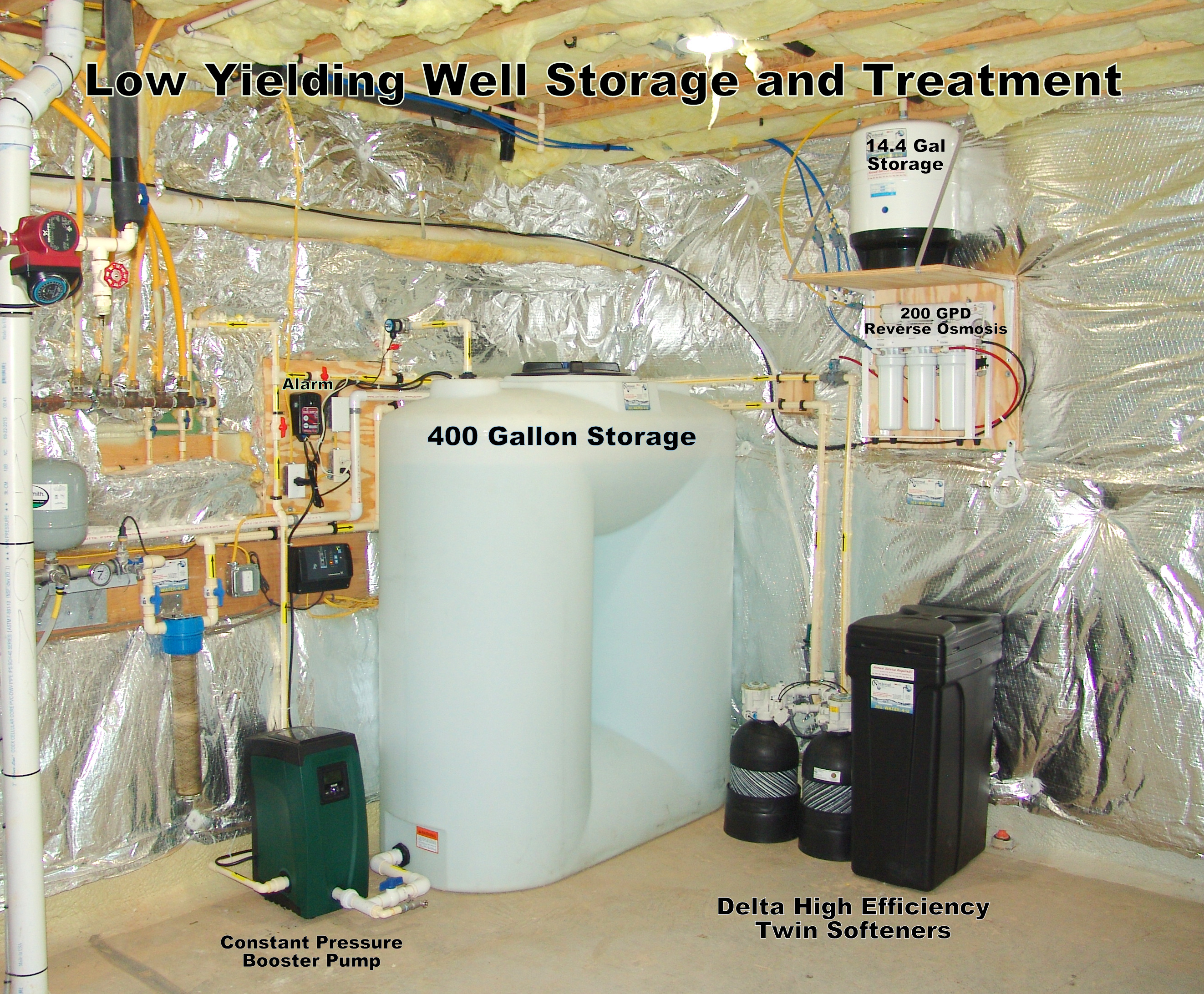 Storage Gallery - National Water Service