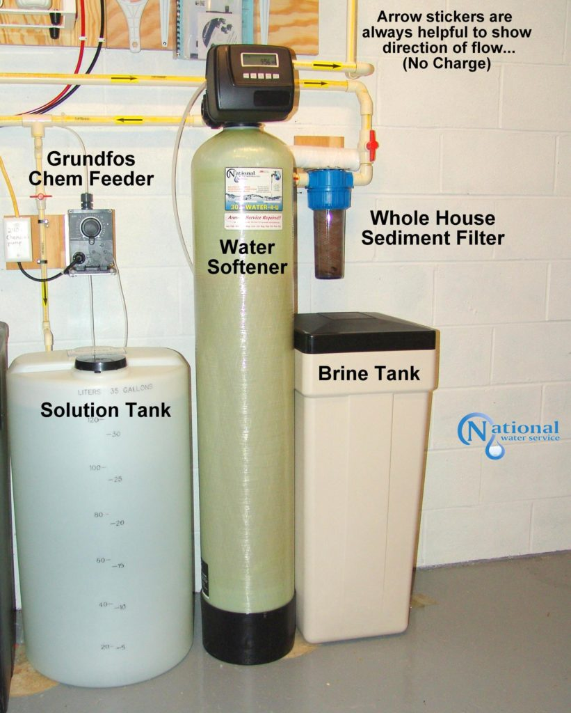 Water Softener for hard water