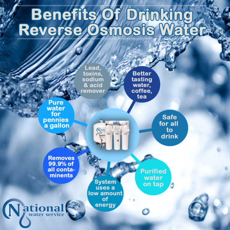 The Benefits of Reverse Osmosis Water