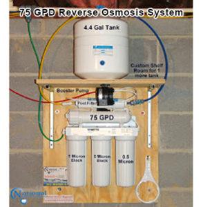 75 GPD Reverse Osmosis